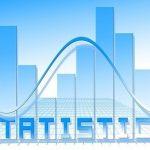 アクセスの集まる曜日・時間帯はいつ?ブログデータから傾向値を追跡